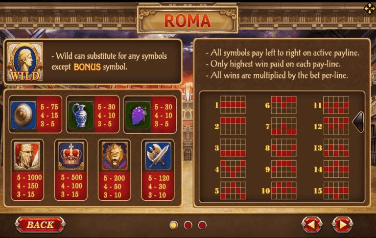 สัญลักษณ์รางวัล Roma
